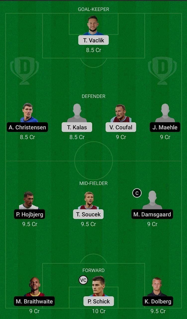 Czech Republic (CZR) vs Denmark (DEN) Dream11 Fantasy Suggestions