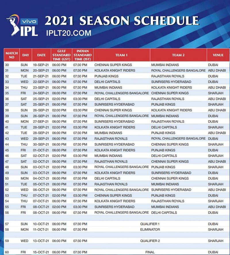 The Playoffs will happen in Dubai and Sharjah (Image Courtesy: IPLT20.com)