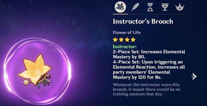 The instructor set bonus (image via Genshin Impact)