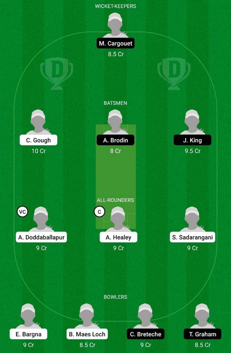 GR-W vs FR-W Dream11 Team Prediction