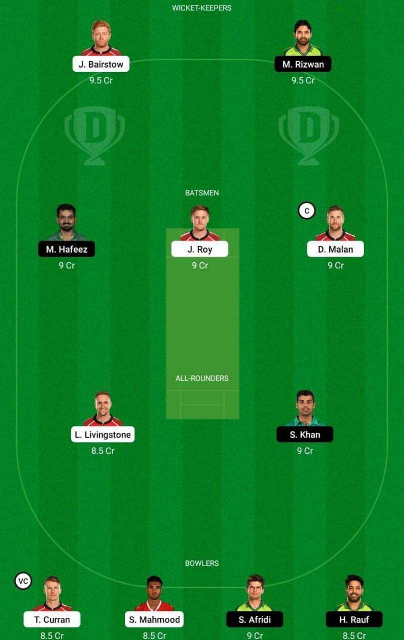 ENG vs PAK 2nd T20I Dream11 Tips