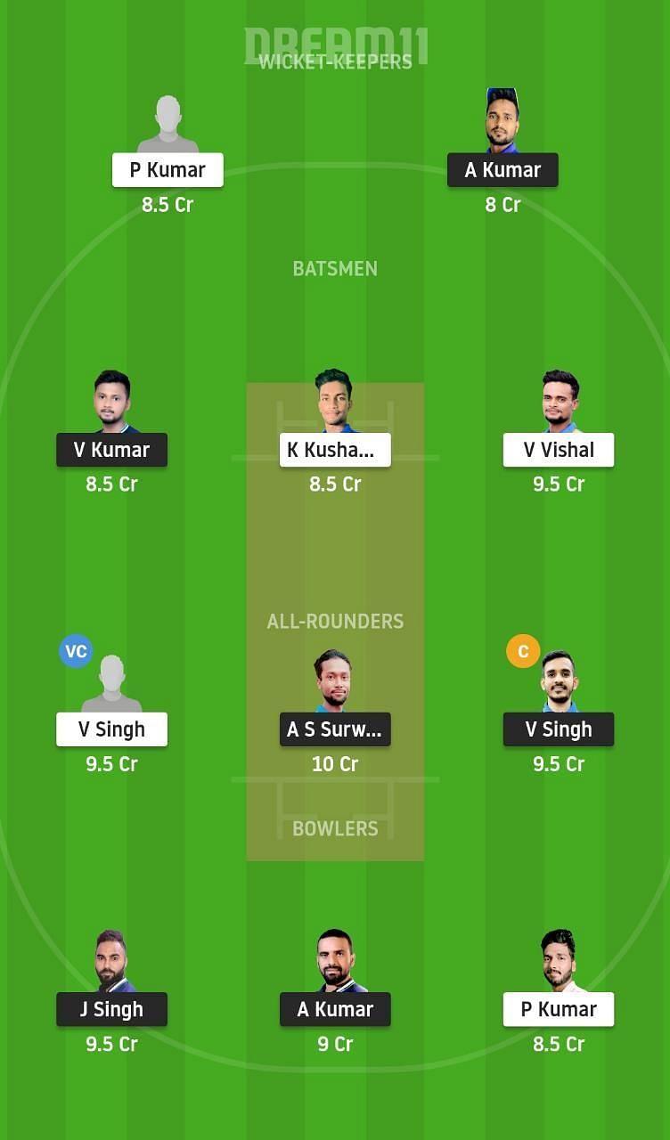 JAM vs BOK Dream11 Tips - Jharkhand T20
