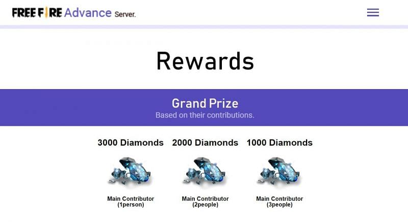 Users will receive diamonds for reporting bugs and glitches on the Free Fire OB29 Advance Server (Image via Free Fire)
