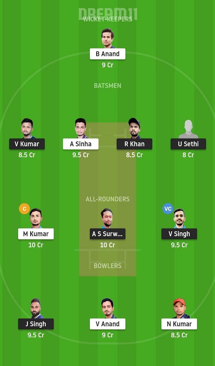 JAM vs DUM Dream11 Tips - Jharkhand T20