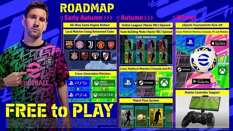 eFootball 2022 Roadmap includes Cross-Platform Matchmaking and Online Leagues (Image via Konami - eFootball)