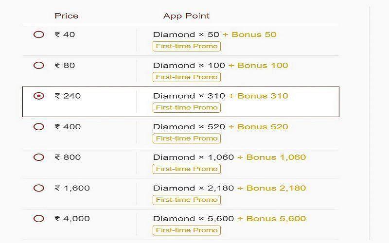 Games Kharido पर डायमंड्स का टॉप-अप करने की कीमत