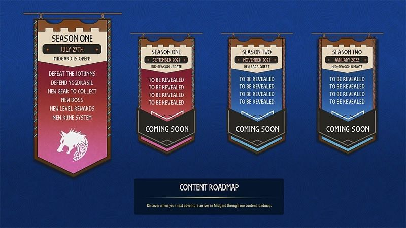 Tribes of Midgard content roadmap (Image by Norsefall and Gearbox)