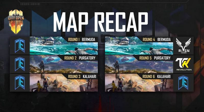 Free Fire City Open Play Ins Finals map results( Image via Fee Fire Youtube channel)