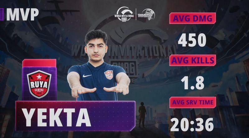 Yekta was the MVP of day 1