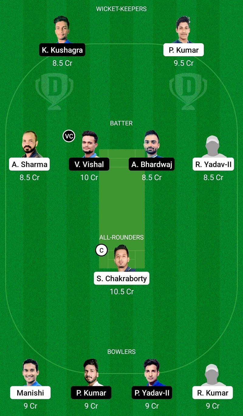 Dream11 Team 1: Ranchi Raiders vs Bokaro Blasters - Jharkhand T20 2021 Semi-final 1. Dream11 Team 2: Ranchi Raiders vs Bokaro Blasters - Jharkhand T20 2021 Semi-final 1.
