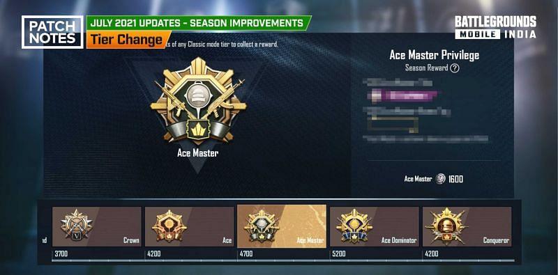 Tier improvements (Image via Battlegrounds Mobile India)