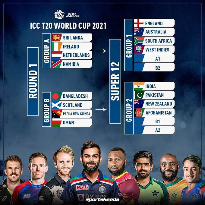 Groups for T20 World Cup 2021