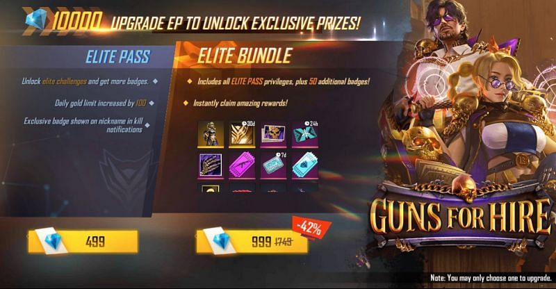 Cost of the Elite Pass in India (Image via Free Fire)