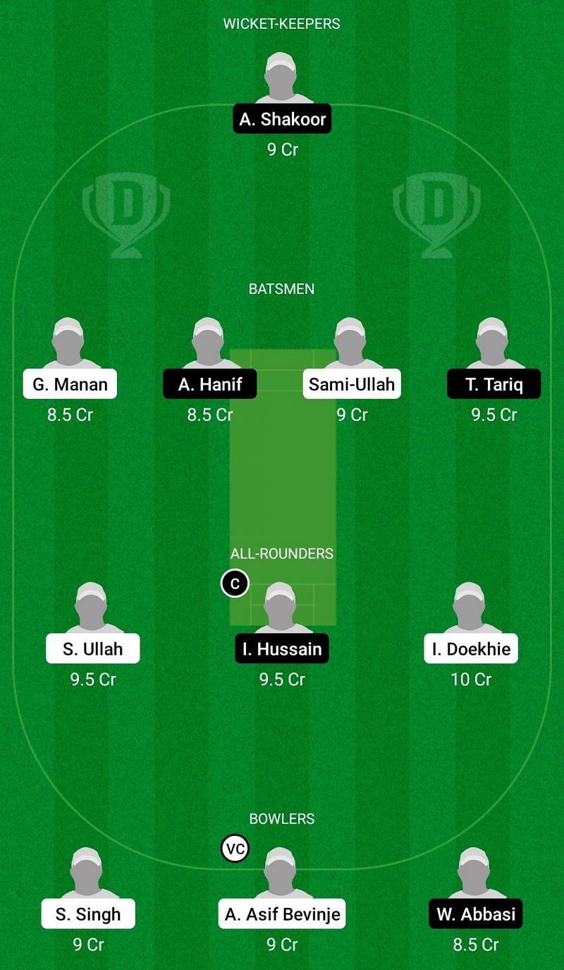 Dream11 Team for ACCB vs Baneasa - ECS T10 Romania 2021 Match 3 & 4.