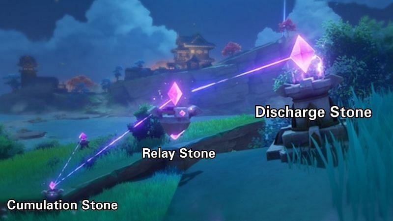 Partes del rompecabezas de Relay Stone en Genshin Impact (Imagen a través de miHoYo)