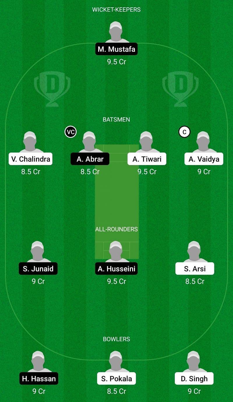 Dream11 Team for Stockholm vs Umea - ECS T10 Sweden 2021.