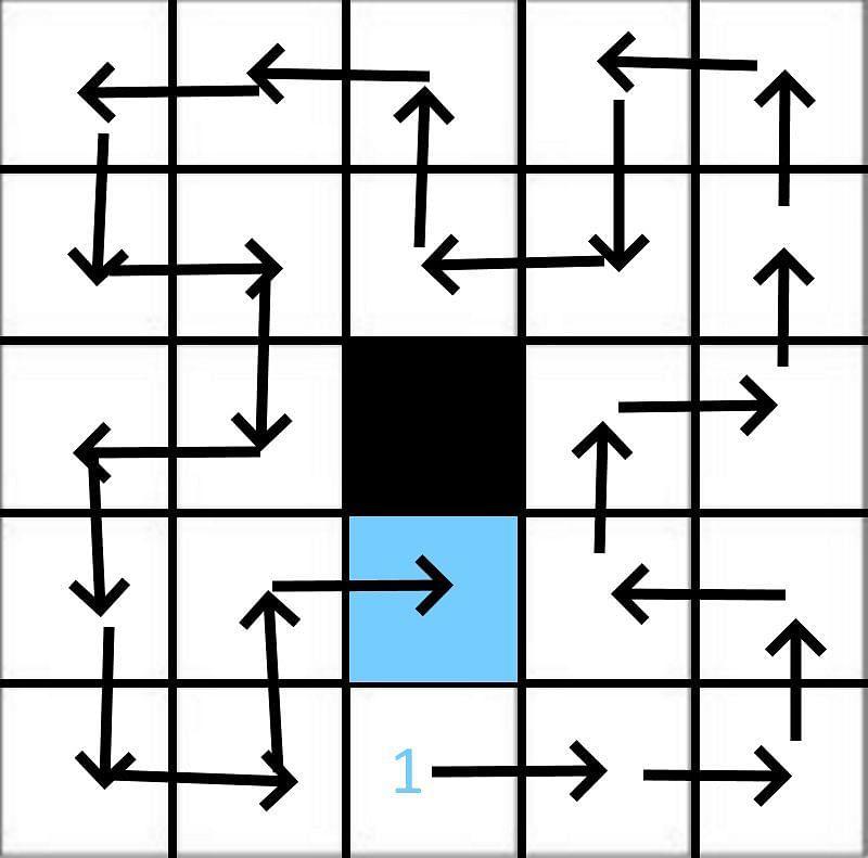 Un ejemplo de cómo resolver este rompecabezas (Imagen a través de Sportskeeda)