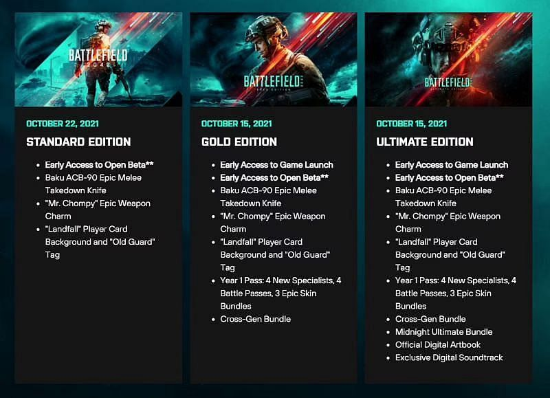 The Different Editions of Battlefield 2042 (Image by Dice EA)