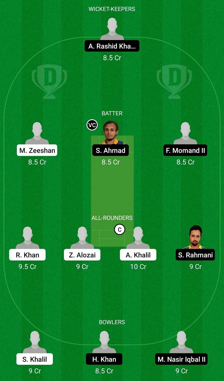 ALZ vs HUD Dream11 Team 2 - ECS T10 Stockholm 2021