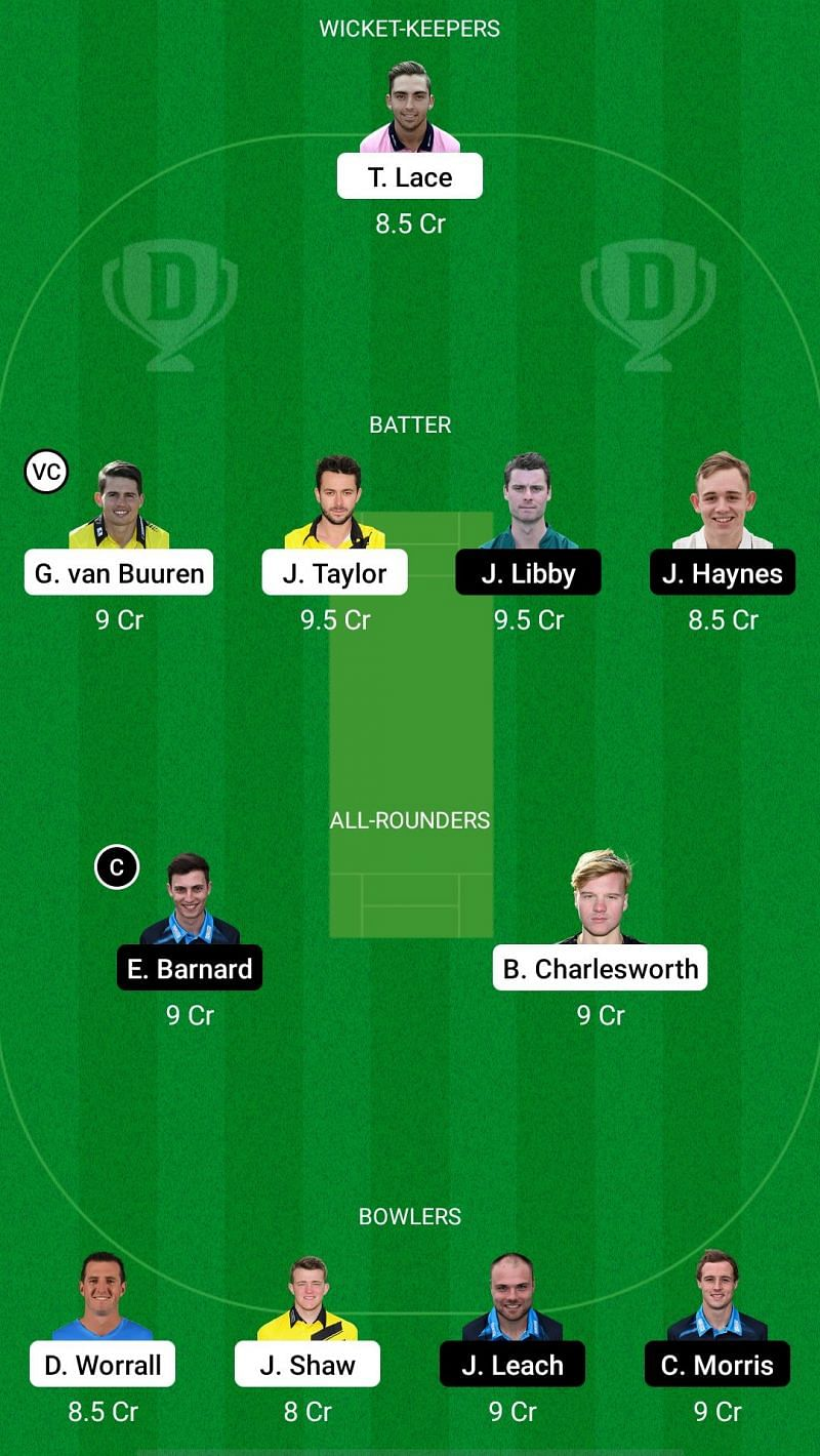 GLO vs WOR Dream11 Prediction Today - Royal London One-Day Cup