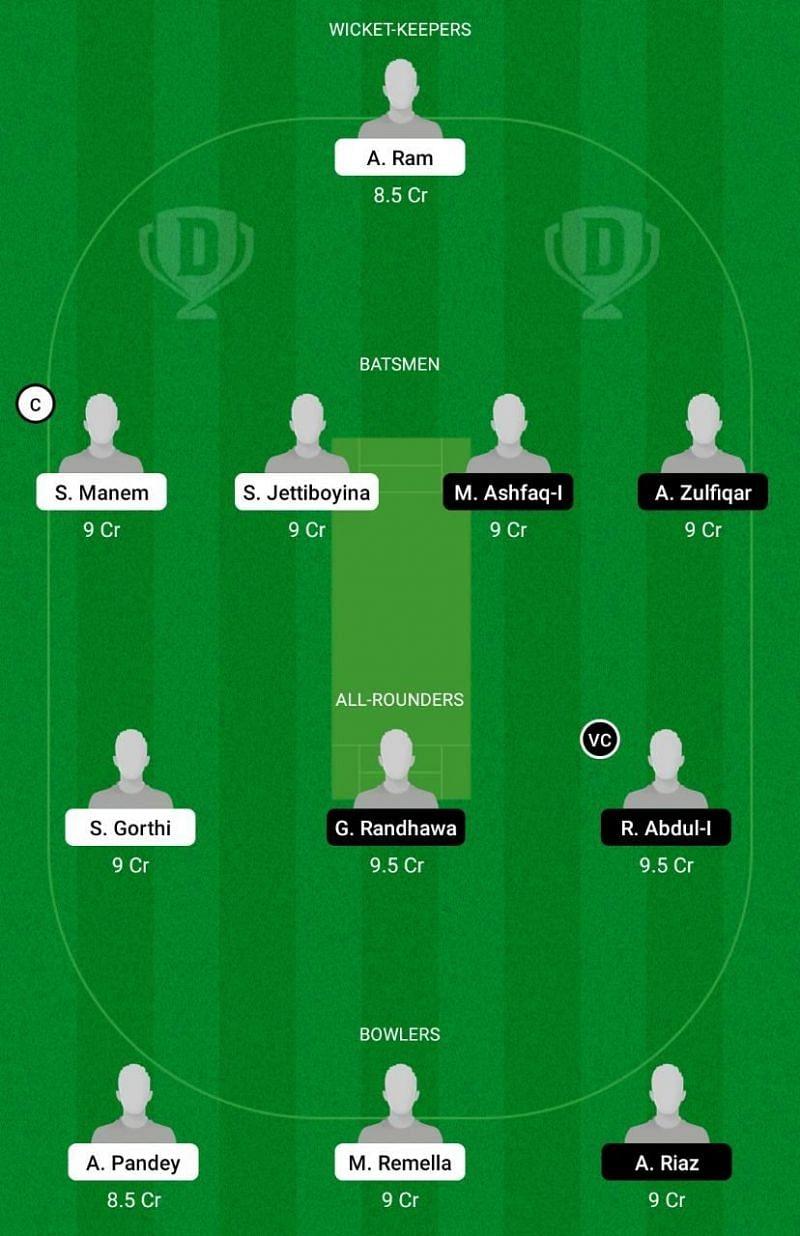 FOR vs BOT Dream11 Team