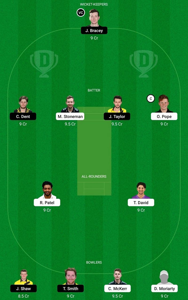 SUR vs GLO Dream11 Fantasy Tip #1 - Royal London One-Day Cup