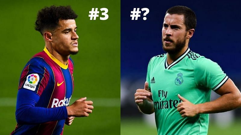 These 5 players cost their current clubs hefty amounts, but are yet to live up to expectations