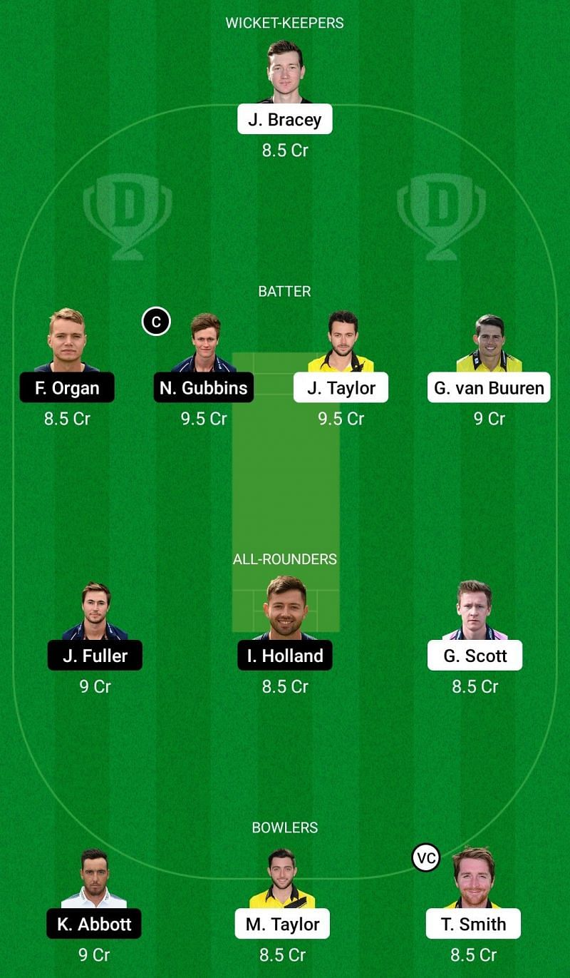 Dream11 Team 2 for Gloucestershire vs Hampshire - Royal London One-Day Cup 2021.