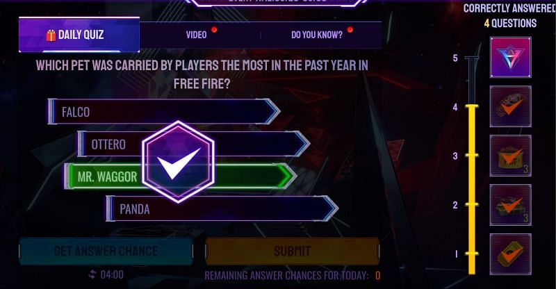 The correct answer for this question is Mr. Waggor (Image via Free Fire)