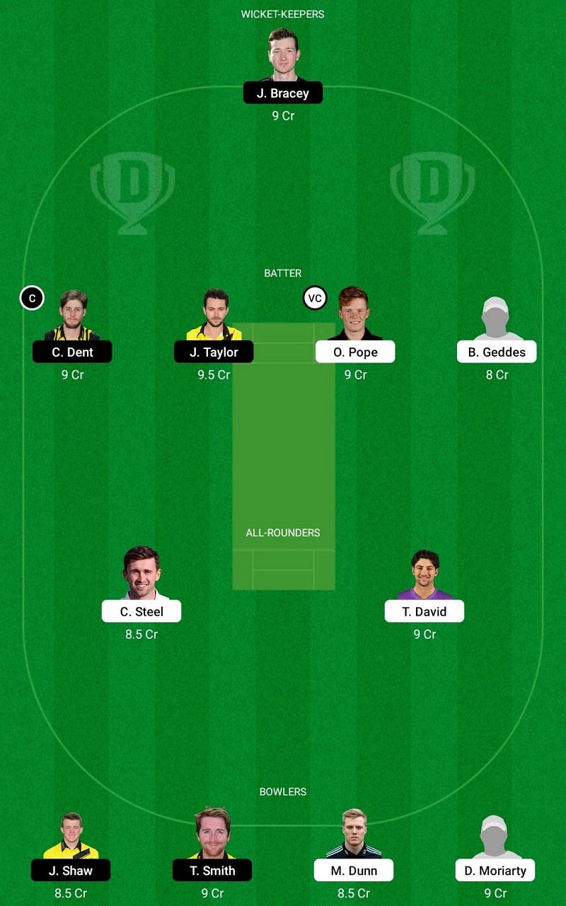 SUR vs GLO Dream11 Fantasy Tip #2 - Royal London One-Day Cup