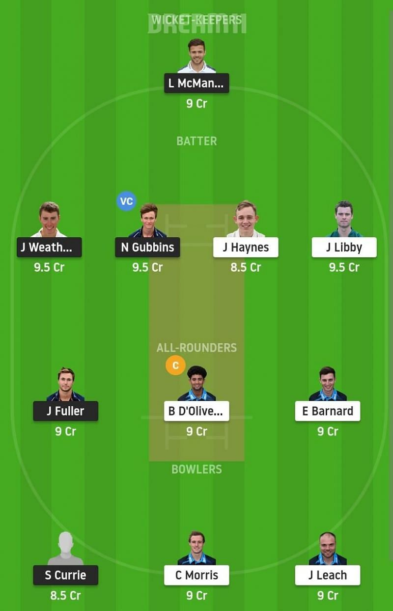 HAM vs WOR Dream11 Fantasy Suggestion - Royal London One-Day Cup #1