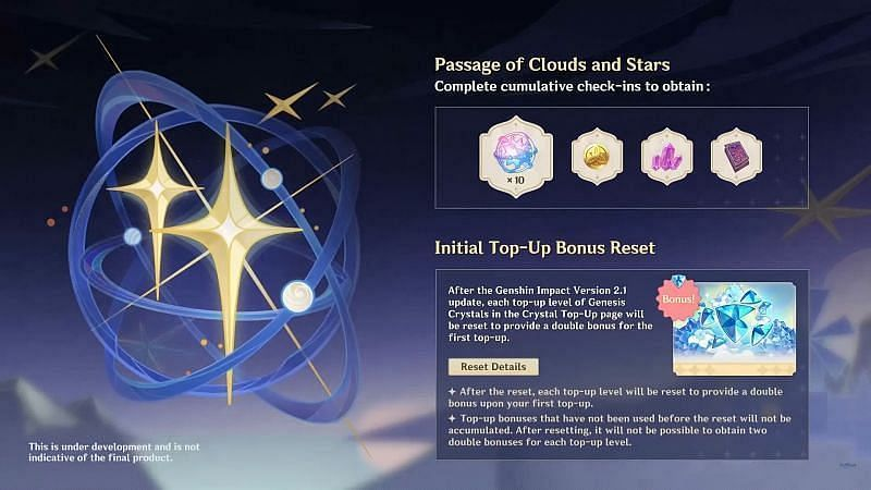 Genshin Impact top-up Bonus reset and log-in event in patch 2.1 (Image via miHoYo)