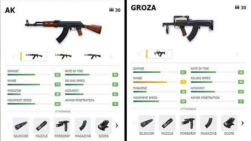 Specifications of AK and GROZA (Image via ff.garena)