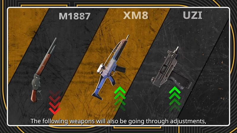 Weapons that are going to be balanced with the upcoming Free Fire OB29 update (Image via Free Fire / YouTube)