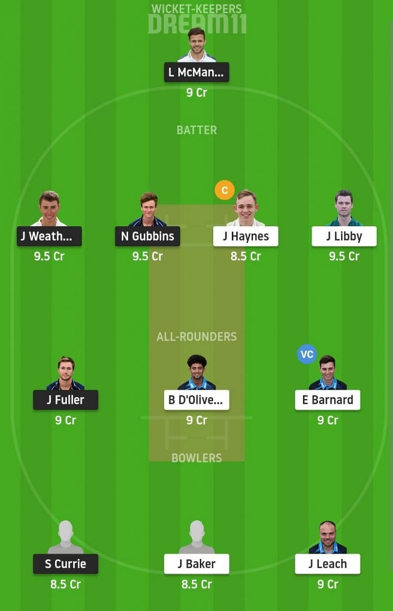 HAM vs WOR Dream11 Fantasy Suggestion - Royal London One-Day Cup #2