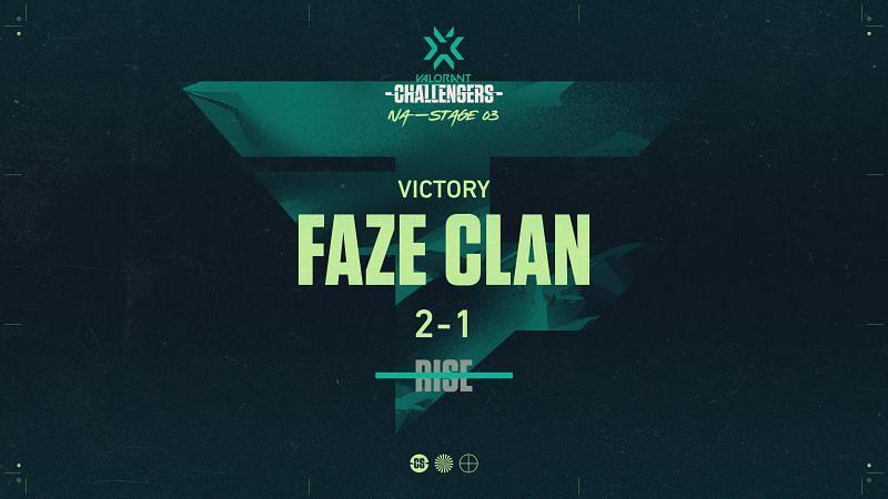 Faze Clan beat RISE (Image via Twitter/ Valorant Champions Tour NA)
