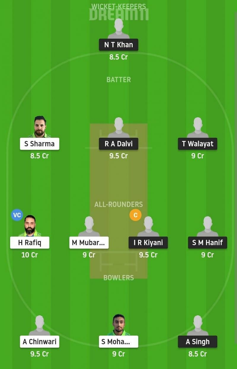 Fantasy Cricket Tips, Today's Playing 11 and Pitch Report for ECS T10 Malmo, 2nd Quarter-final