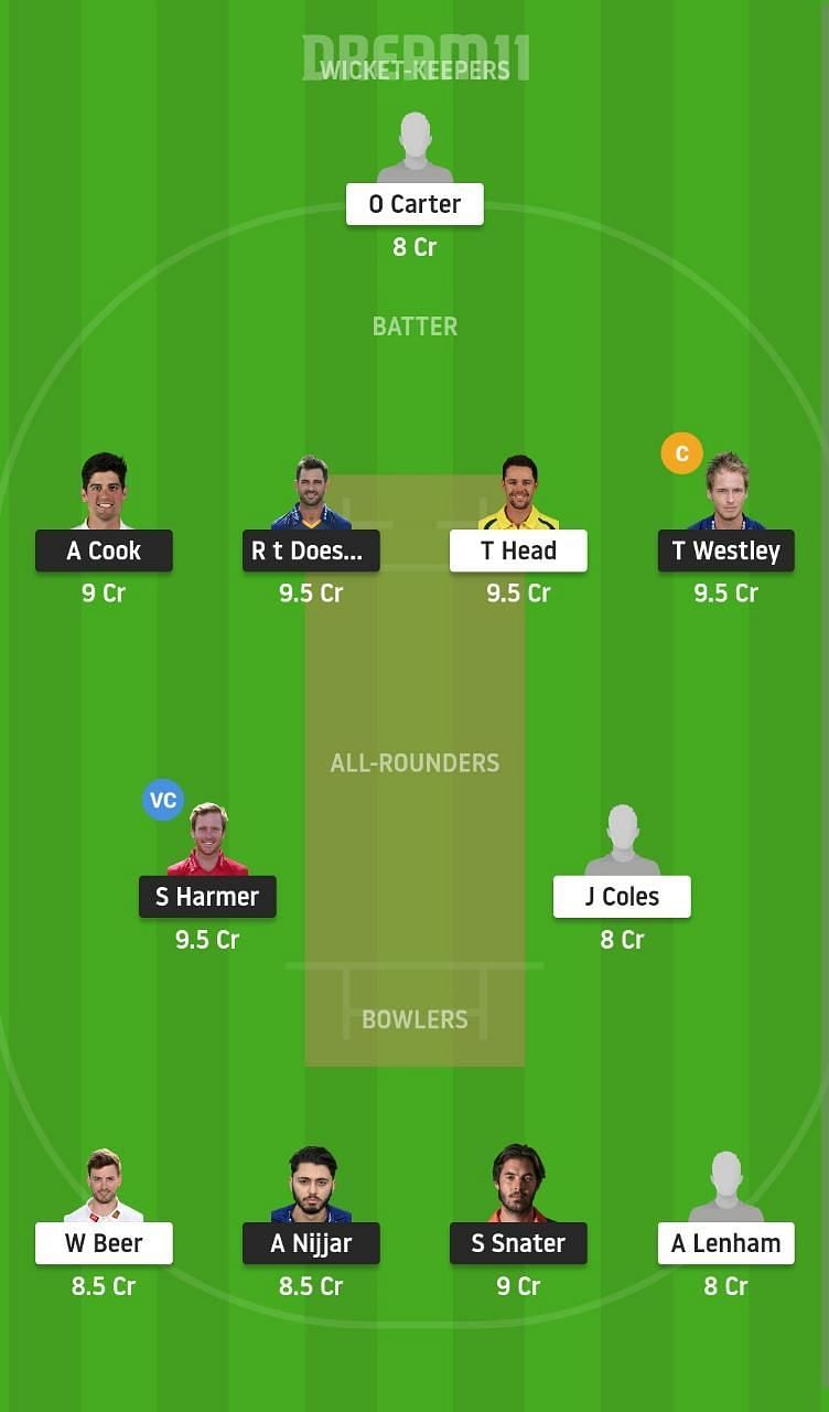 ESS vs SUS Dream11 Fantasy Suggestion #1 - Royal London One-Day Cup