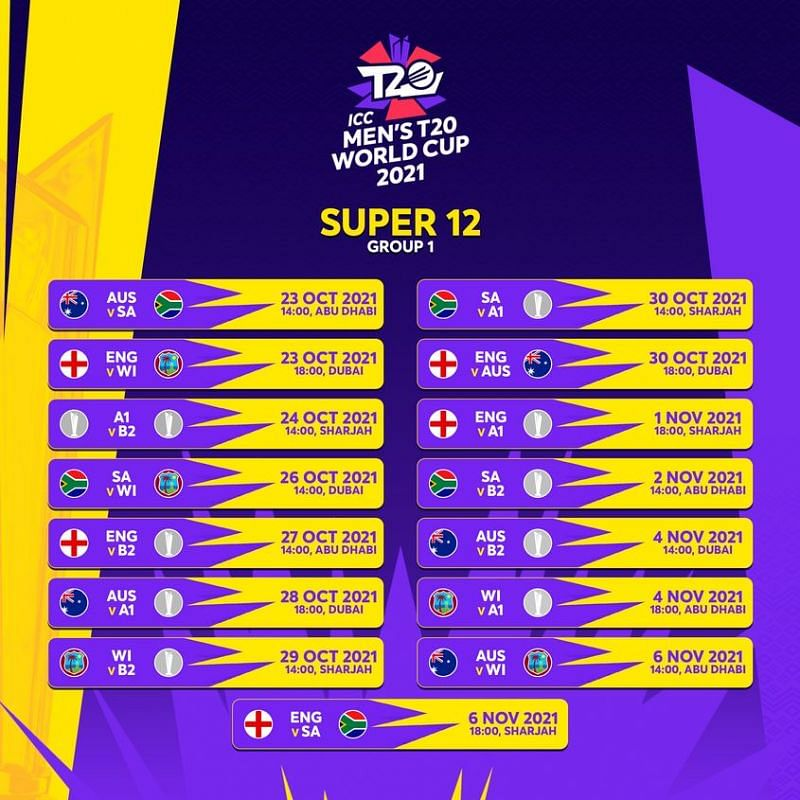T20 World Cup schedule 2021