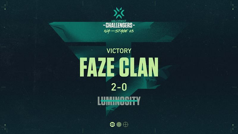 Faze Clan joins TSM in the Grand Finals, beating Luminosity (Image via Twitter/ Valorant Champions Tour NA)