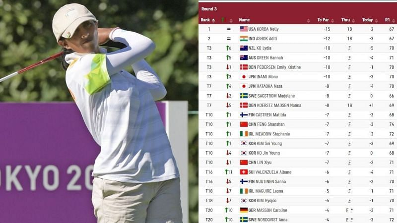 Aditi Ashok currently sits in the 2nd place