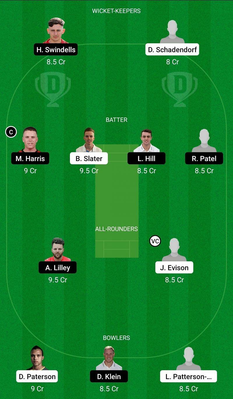 नॉट बनाम एलईआई ड्रीम11 टीम - 1