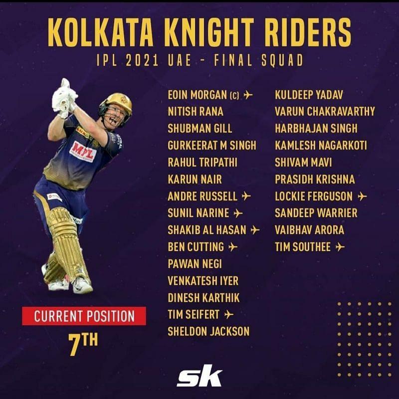 IPL 2021 squad - Kolkata Knight Riders
