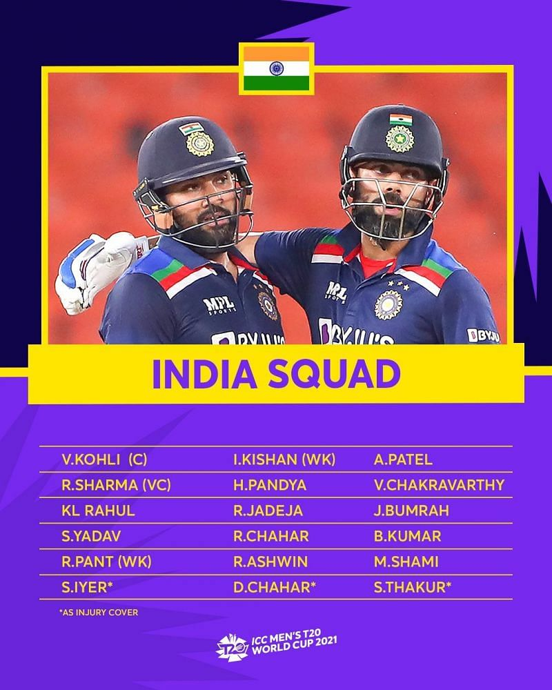 Indian T20 World Cup Squad 2021