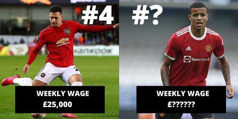 Dalot and Greenwood are seriously underpaid, but not as low as no.1 on this list