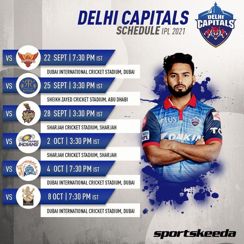 DC Schedule IPL 2021