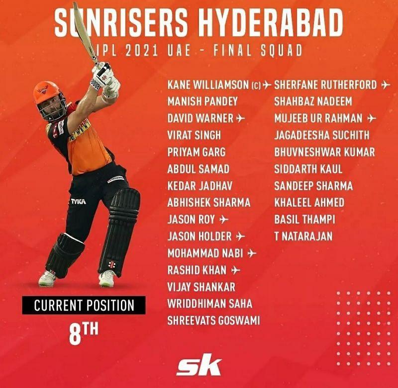 IPL 2021 squad - Sunrisers Hyderabad