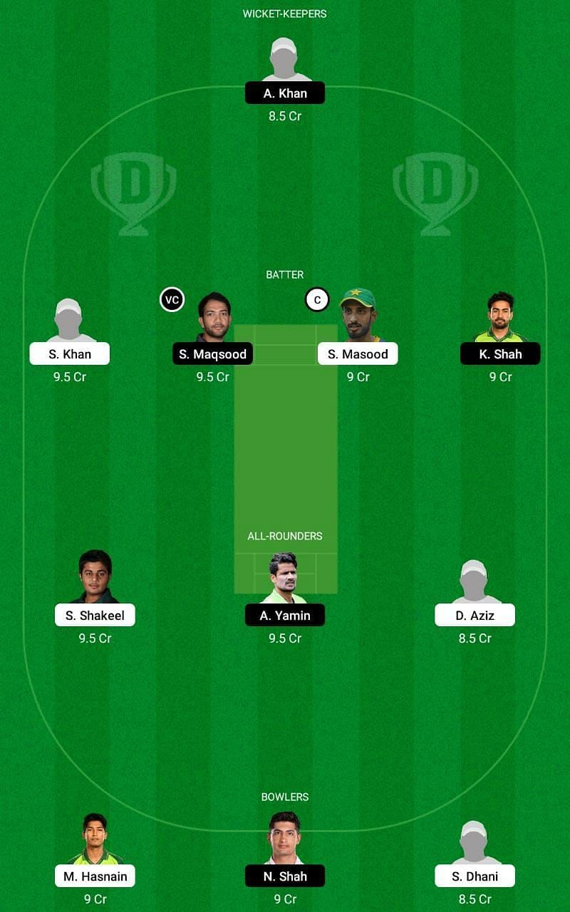 SIN vs SOP Dream11 Fantasy Tip #1 - National T20 Cup