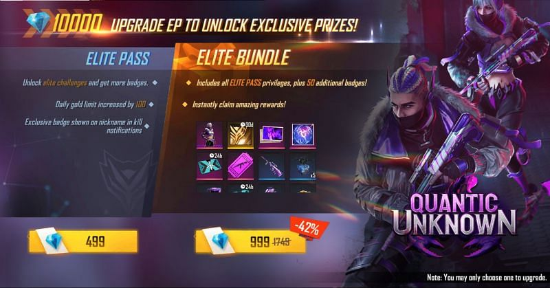 The Elite Bundle will cost 999 diamonds and provides 50 badges (Image via Free Fire)