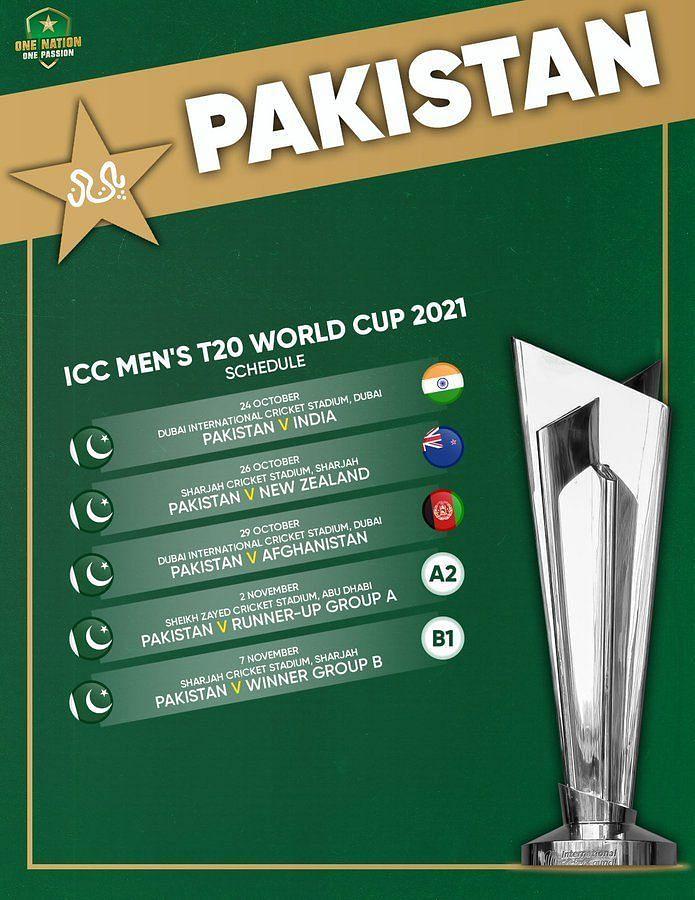 T20 world cup 2021 schedule - Pakistan